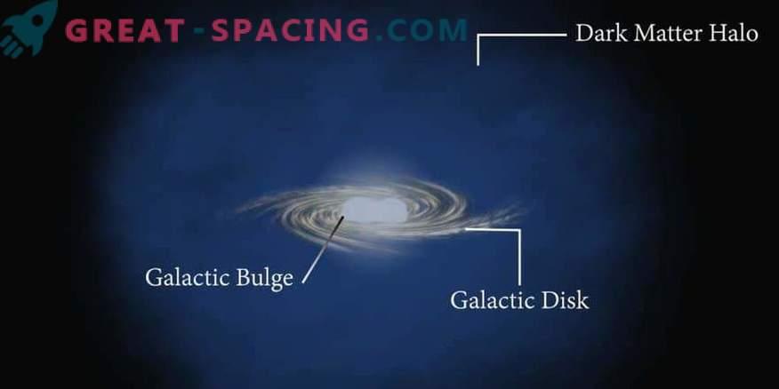 Dunkle Materie ist nicht an der Emission galaktischer Ausbuchtungen beteiligt?