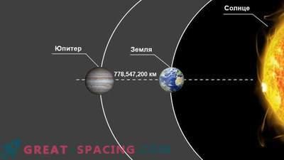 Distancia de la Tierra a Júpiter